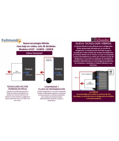 La silenciosa tecnología híbrida de gas R600A - La Sommeliere - Fullmundo tienda en línea